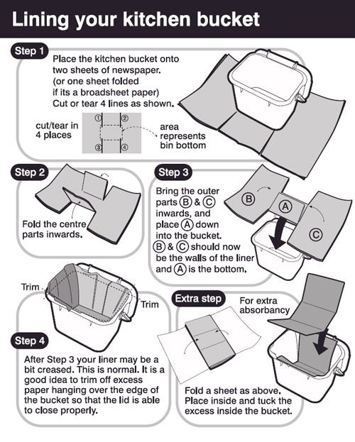 Lining your kitchen bucket instructions